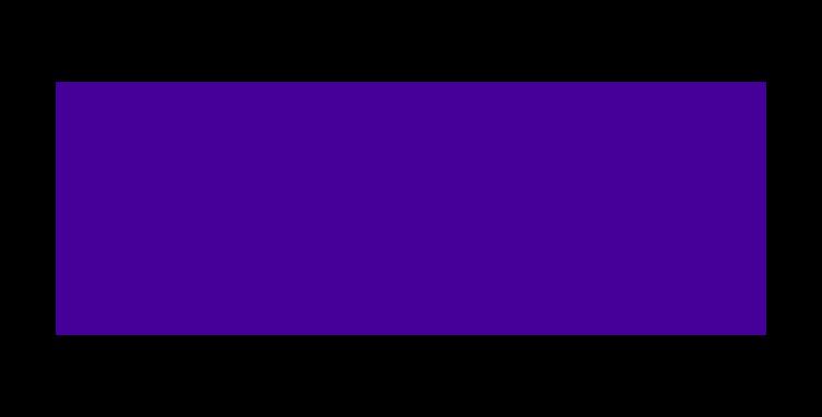 LIFX (Weave)
